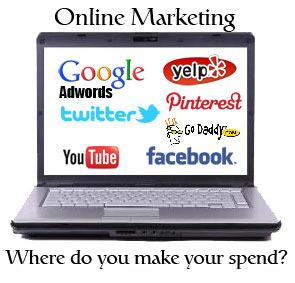 online marketing help
