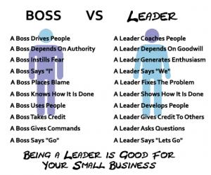 Boss-Vs-Leader